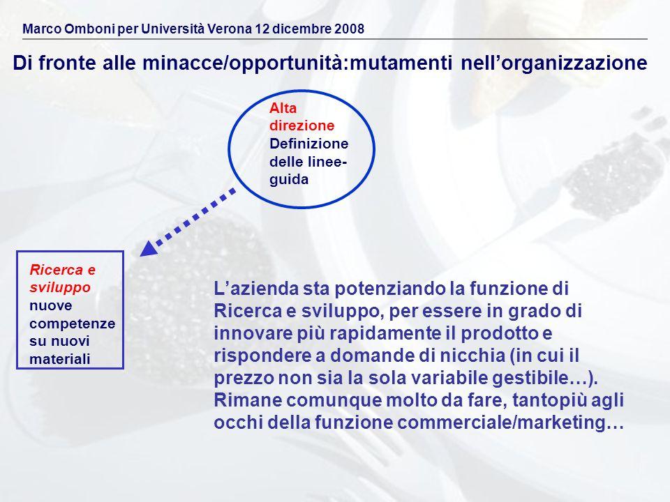 Di fronte alle minacce/opportunità:mutamenti nellorganizzazione Marco Omboni per Università Verona 12 dicembre 2008 Lazienda sta potenziando la funzio