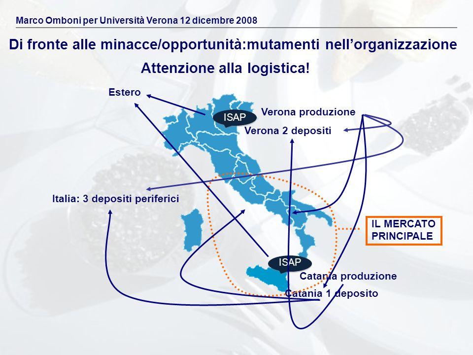 Di fronte alle minacce/opportunità:mutamenti nellorganizzazione Marco Omboni per Università Verona 12 dicembre 2008 Attenzione alla logistica! ISAP Ve