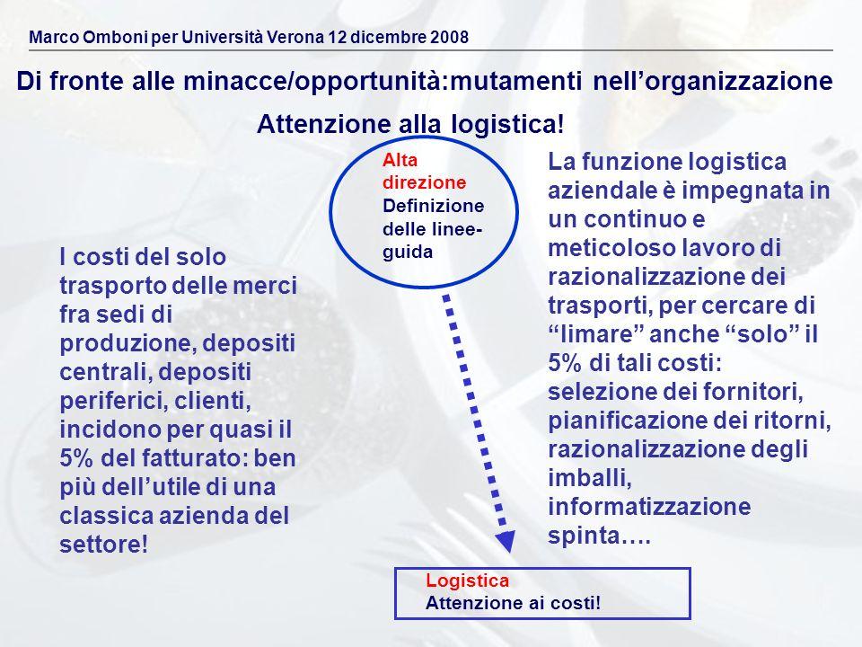 Di fronte alle minacce/opportunità:mutamenti nellorganizzazione Marco Omboni per Università Verona 12 dicembre 2008 Alta direzione Definizione delle l