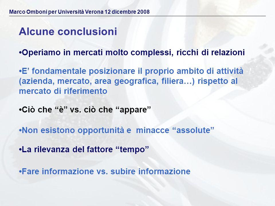 Alcune conclusioni Marco Omboni per Università Verona 12 dicembre 2008 Operiamo in mercati molto complessi, ricchi di relazioni Non esistono opportuni