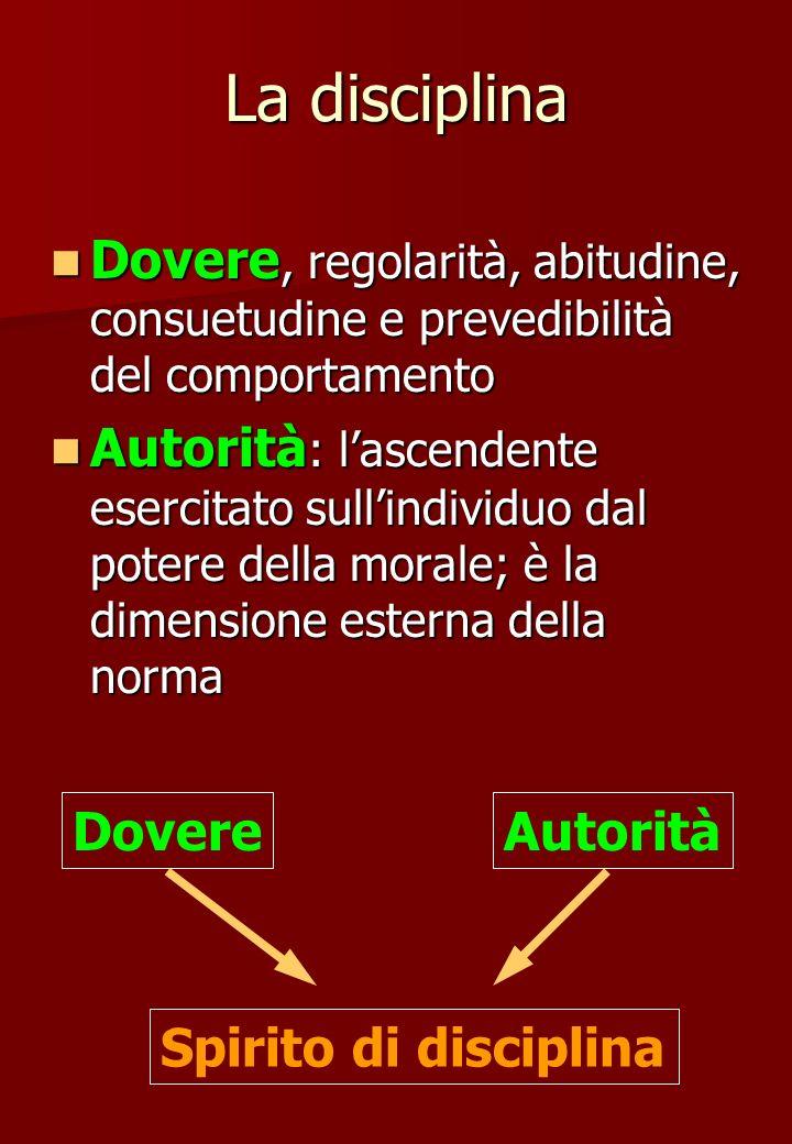 La disciplina Dovere, regolarità, abitudine, consuetudine e prevedibilità del comportamento Dovere, regolarità, abitudine, consuetudine e prevedibilit