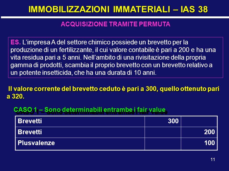 11 IMMOBILIZZAZIONI IMMATERIALI – IAS 38 ACQUISIZIONE TRAMITE PERMUTA ES. Limpresa A del settore chimico possiede un brevetto per la produzione di un