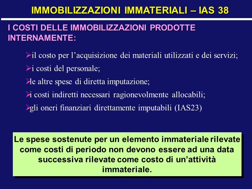 15 IMMOBILIZZAZIONI IMMATERIALI – IAS 38 il costo per lacquisizione dei materiali utilizzati e dei servizi; i costi del personale; le altre spese di diretta imputazione; i costi indiretti necessari ragionevolmente allocabili; gli oneri finanziari direttamente imputabili (IAS23) I COSTI DELLE IMMOBILIZZAZIONI PRODOTTE INTERNAMENTE: Le spese sostenute per un elemento immateriale rilevate come costi di periodo non devono essere ad una data successiva rilevate come costo di unattività immateriale.