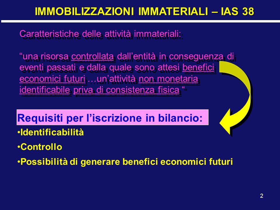 13 IMMOBILIZZAZIONI IMMATERIALI – IAS 38 ATTIVITA IMMATERIALI GENERATE INTERNAMENTE AVVIAMENTO ALTREIMMOBILIZZAZIONI NON CAPITALIZZABILE: -Non facilmente identificabile -Non separabile dallazienda -Non controllabile -Non quantificabile con attendibilità SI DISTINGUONO DUE FASI PER LA LORO REALIZZAZIONE: -Fase di RICERCA -Fase di SVILUPPO