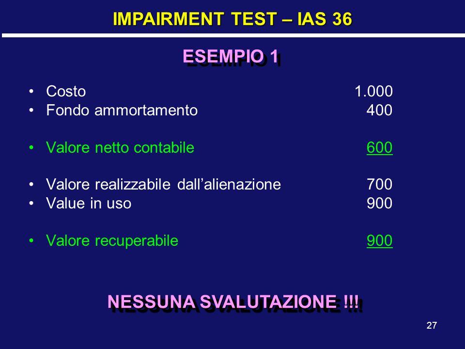 27 IMPAIRMENT TEST – IAS 36 ESEMPIO 1 Costo1.000 Fondo ammortamento 400 Valore netto contabile 600 Valore realizzabile dallalienazione 700 Value in us