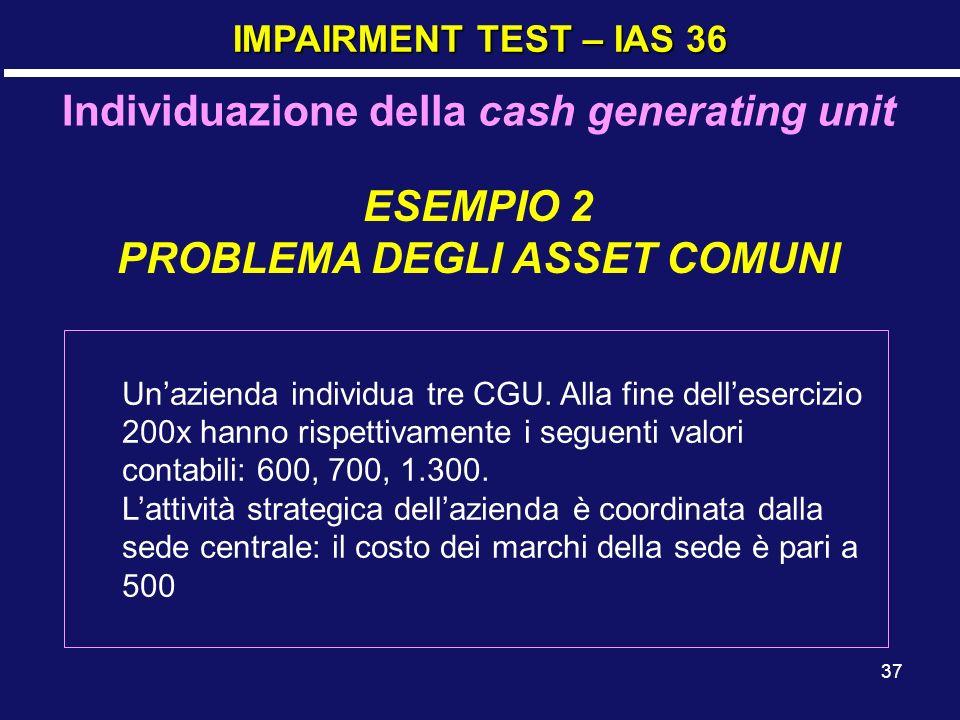 37 IMPAIRMENT TEST – IAS 36 Unazienda individua tre CGU. Alla fine dellesercizio 200x hanno rispettivamente i seguenti valori contabili: 600, 700, 1.3