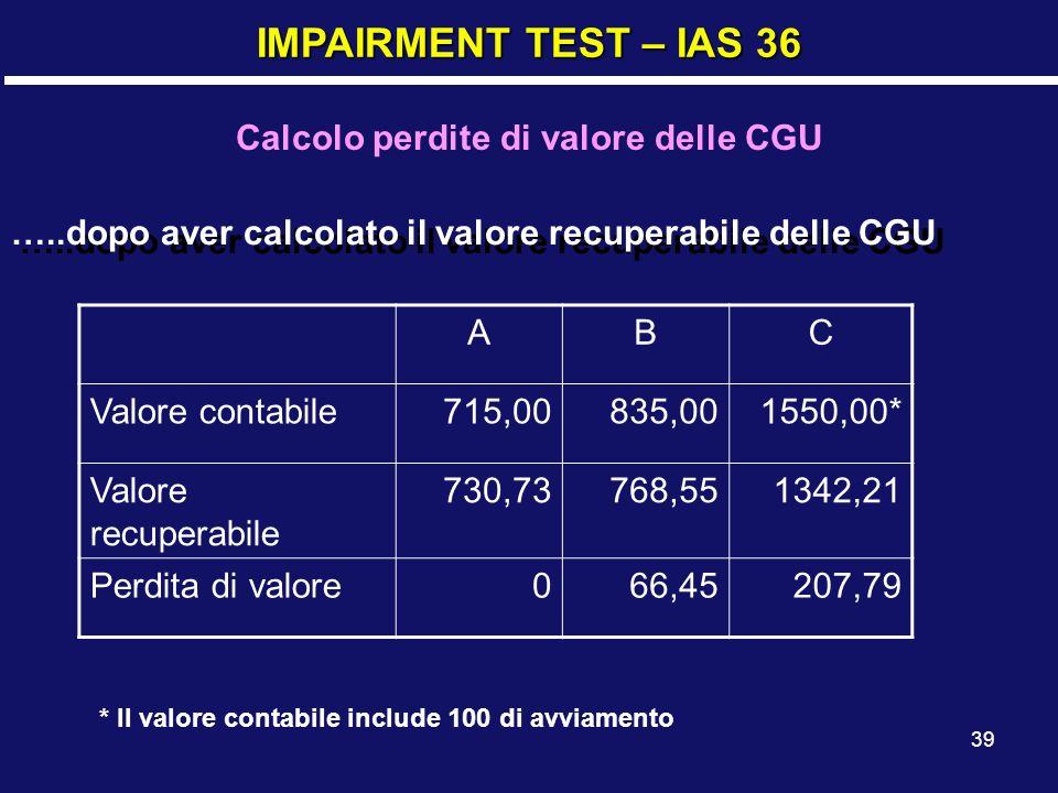 39 IMPAIRMENT TEST – IAS 36 Calcolo perdite di valore delle CGU …..dopo aver calcolato il valore recuperabile delle CGU ABC Valore contabile715,00835,001550,00* Valore recuperabile 730,73768,551342,21 Perdita di valore066,45207,79 * Il valore contabile include 100 di avviamento