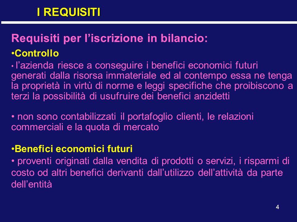 4 I REQUISITI Requisiti per liscrizione in bilancio: Controllo lazienda riesce a conseguire i benefici economici futuri generati dalla risorsa immater