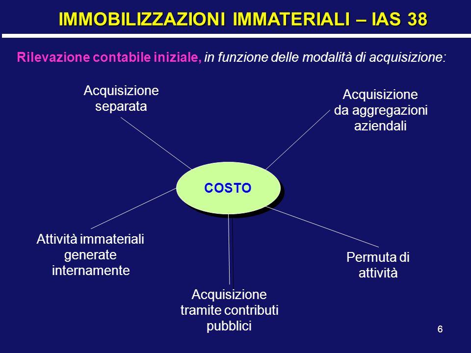 7 IMMOBILIZZAZIONI IMMATERIALI – IAS 38 ACQUISIZIONE SEPARATA COSTO DI ACQUISTO Prezzo di acquisto imposte indetraibili i costi direttamente attribuibili alla predisposizione dellattività allutilizzo previsto oneri finanziari (IAS 23) IN CASO DI ACQUISTO CON DILAZIONE: Il costo dellattività immateriale acquisita deve essere pari al prezzo equivalente per contanti