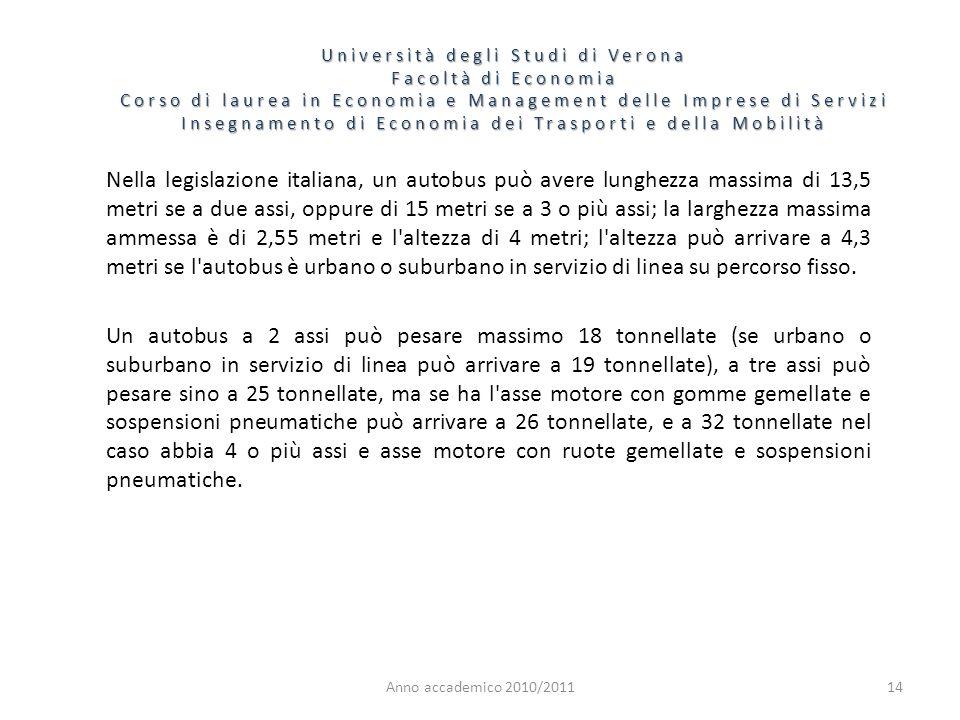 14 Università degli Studi di Verona Facoltà di Economia Corso di laurea in Economia e Management delle Imprese di Servizi Insegnamento di Economia dei