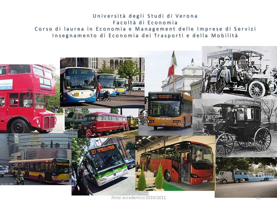 35 Università degli Studi di Verona Facoltà di Economia Corso di laurea in Economia e Management delle Imprese di Servizi Insegnamento di Economia dei