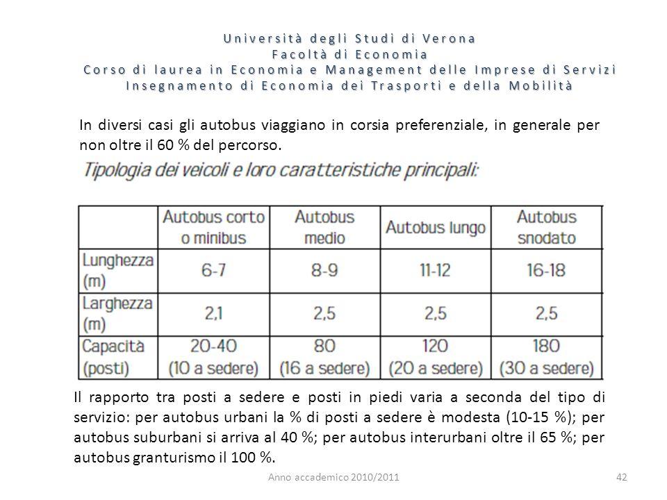 42 Università degli Studi di Verona Facoltà di Economia Corso di laurea in Economia e Management delle Imprese di Servizi Insegnamento di Economia dei