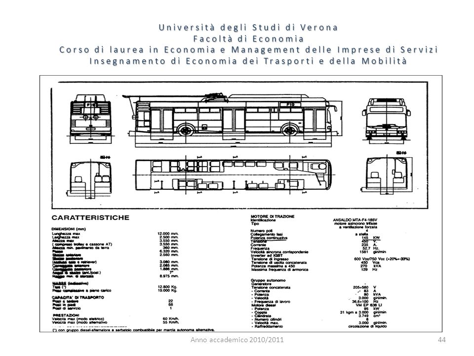 44 Università degli Studi di Verona Facoltà di Economia Corso di laurea in Economia e Management delle Imprese di Servizi Insegnamento di Economia dei