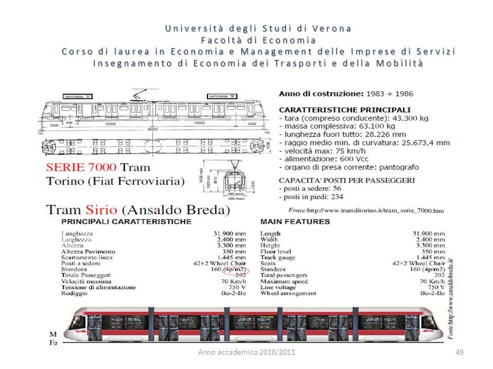 49 Università degli Studi di Verona Facoltà di Economia Corso di laurea in Economia e Management delle Imprese di Servizi Insegnamento di Economia dei