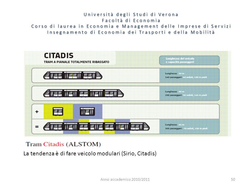 50 Università degli Studi di Verona Facoltà di Economia Corso di laurea in Economia e Management delle Imprese di Servizi Insegnamento di Economia dei