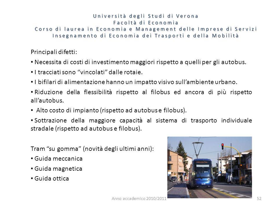 52 Università degli Studi di Verona Facoltà di Economia Corso di laurea in Economia e Management delle Imprese di Servizi Insegnamento di Economia dei