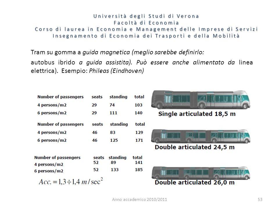 53 Università degli Studi di Verona Facoltà di Economia Corso di laurea in Economia e Management delle Imprese di Servizi Insegnamento di Economia dei