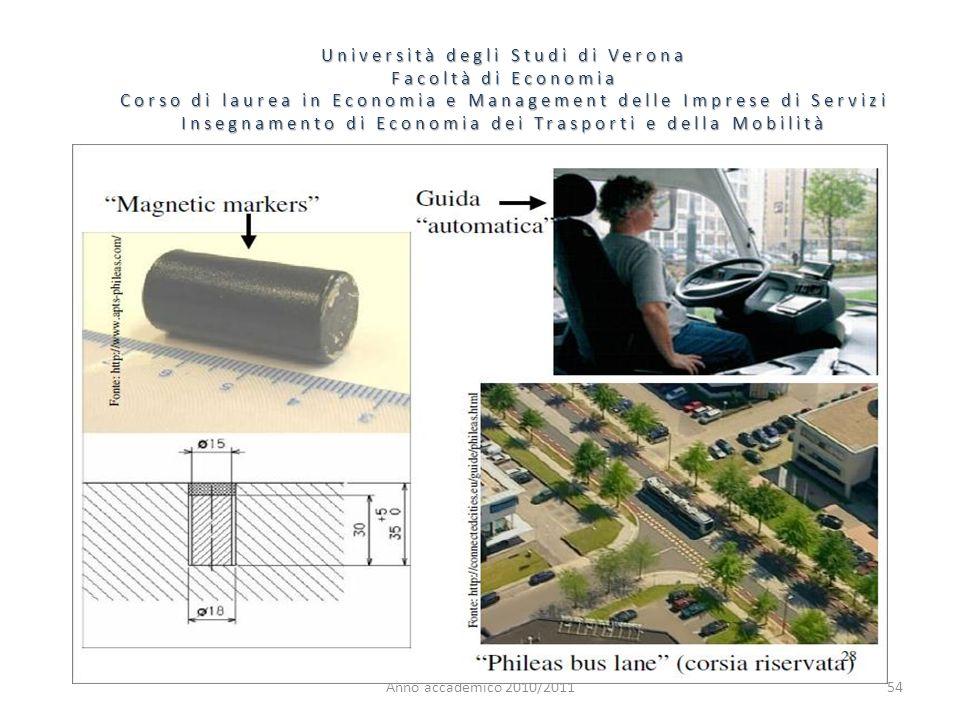 54 Università degli Studi di Verona Facoltà di Economia Corso di laurea in Economia e Management delle Imprese di Servizi Insegnamento di Economia dei