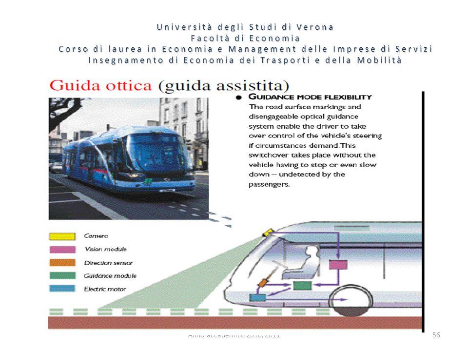 56 Università degli Studi di Verona Facoltà di Economia Corso di laurea in Economia e Management delle Imprese di Servizi Insegnamento di Economia dei