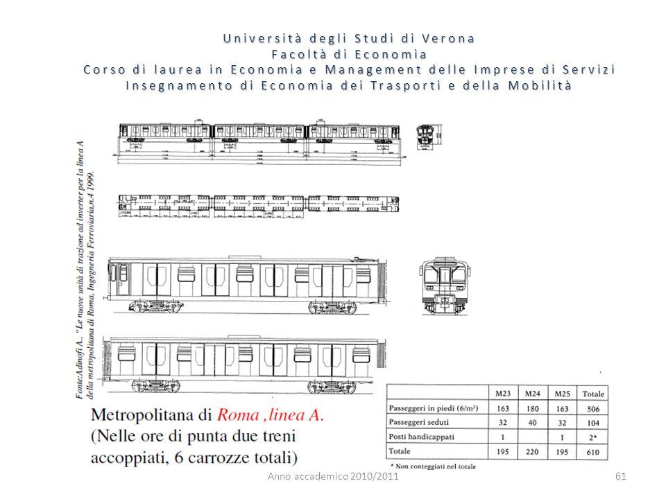 61 Università degli Studi di Verona Facoltà di Economia Corso di laurea in Economia e Management delle Imprese di Servizi Insegnamento di Economia dei