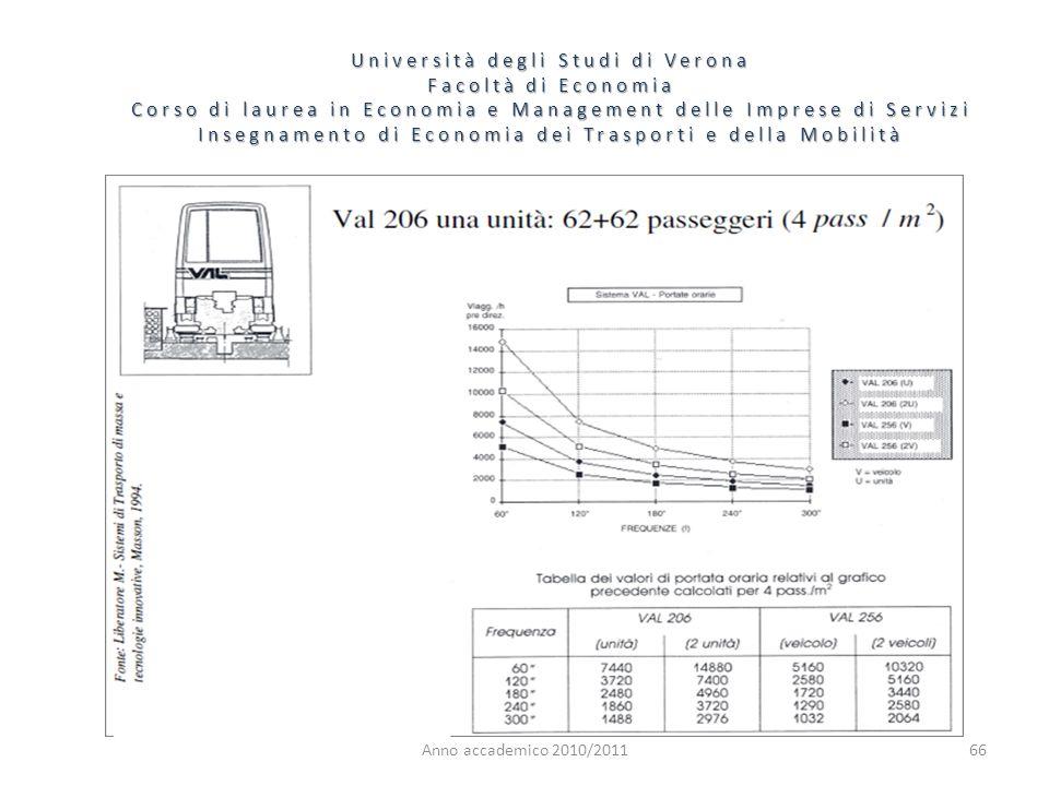 66 Università degli Studi di Verona Facoltà di Economia Corso di laurea in Economia e Management delle Imprese di Servizi Insegnamento di Economia dei