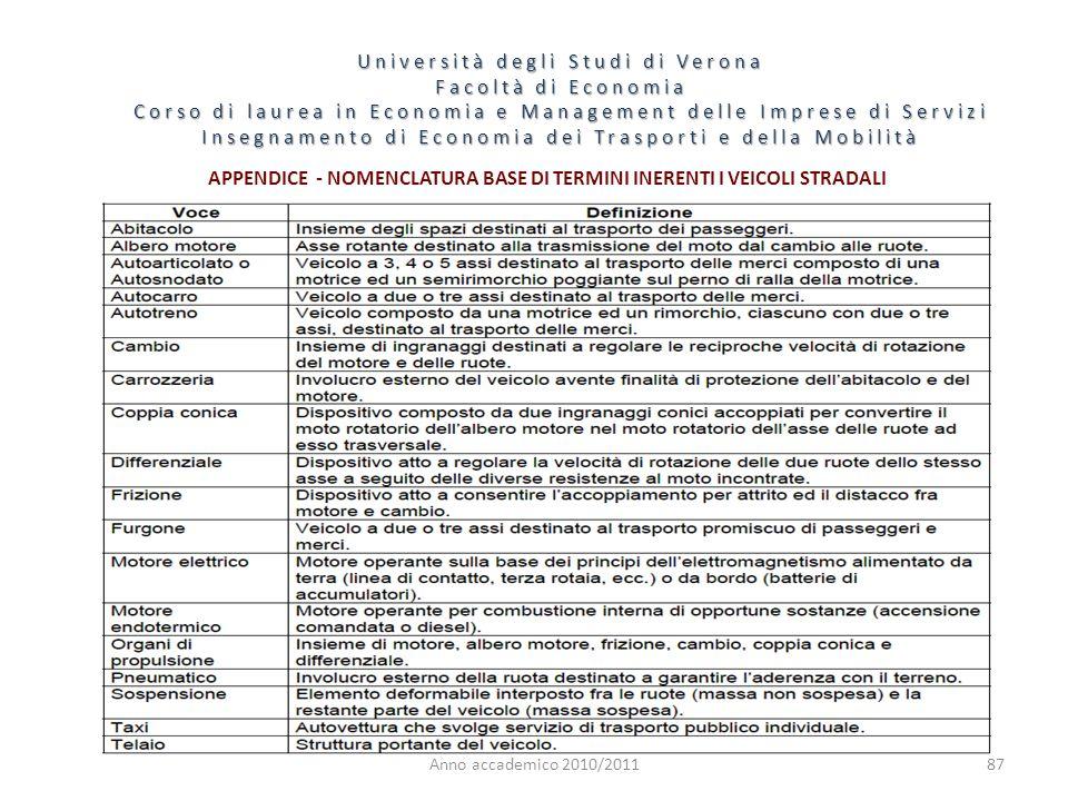 87 Università degli Studi di Verona Facoltà di Economia Corso di laurea in Economia e Management delle Imprese di Servizi Insegnamento di Economia dei