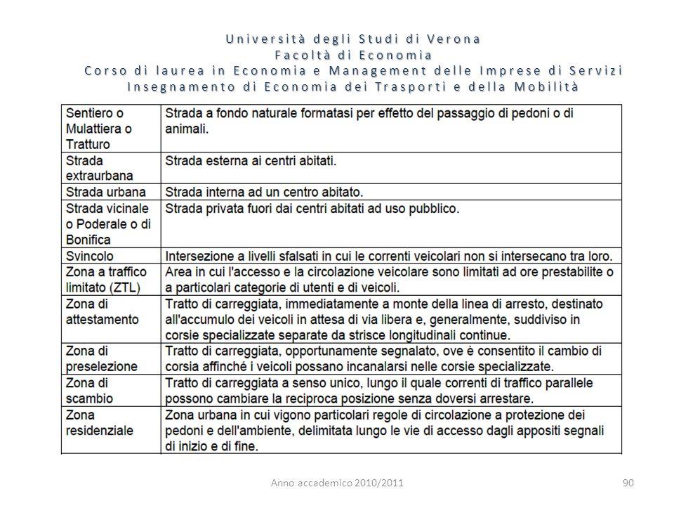90 Università degli Studi di Verona Facoltà di Economia Corso di laurea in Economia e Management delle Imprese di Servizi Insegnamento di Economia dei