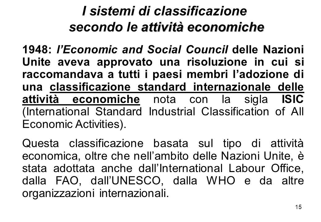 15 attività economiche I sistemi di classificazione secondo le attività economiche 1948: lEconomic and Social Council delle Nazioni Unite aveva approv