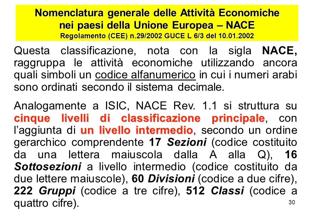 30 Questa classificazione, nota con la sigla NACE, raggruppa le attività economiche utilizzando ancora quali simboli un codice alfanumerico in cui i n