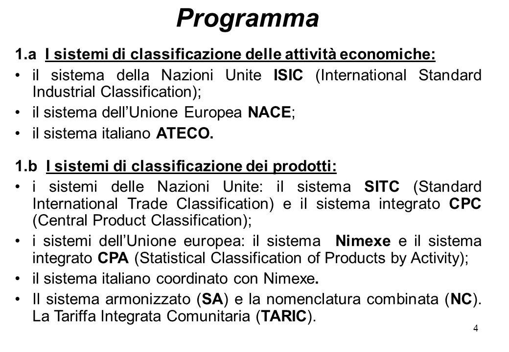 4 Programma 1.a I sistemi di classificazione delle attività economiche: il sistema della Nazioni Unite ISIC (International Standard Industrial Classif