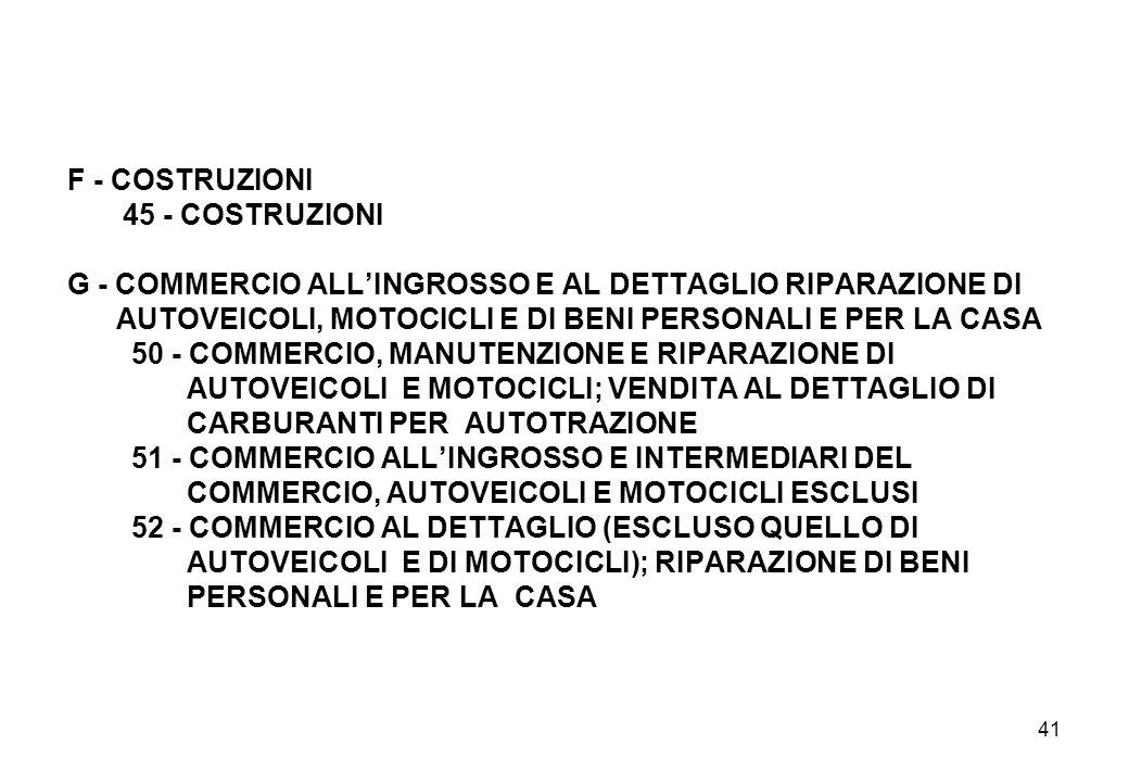 41 F - COSTRUZIONI 45 - COSTRUZIONI G - COMMERCIO ALLINGROSSO E AL DETTAGLIO RIPARAZIONE DI AUTOVEICOLI, MOTOCICLI E DI BENI PERSONALI E PER LA CASA 5