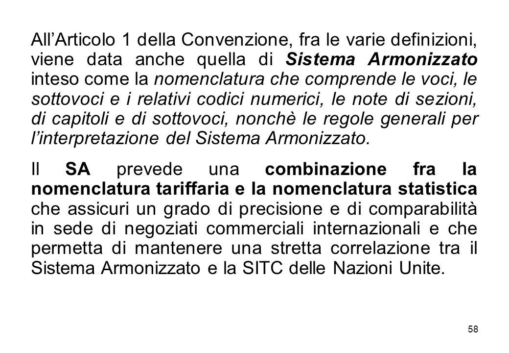 58 AllArticolo 1 della Convenzione, fra le varie definizioni, viene data anche quella di Sistema Armonizzato inteso come la nomenclatura che comprende