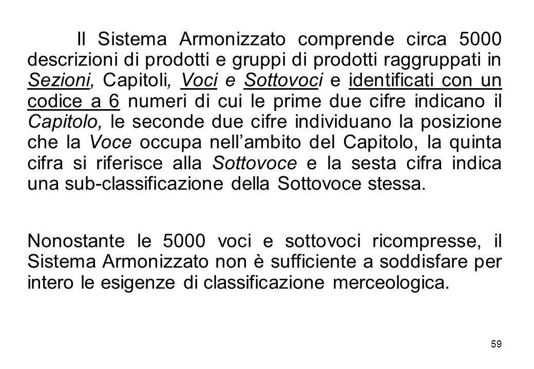 59 Il Sistema Armonizzato comprende circa 5000 descrizioni di prodotti e gruppi di prodotti raggruppati in Sezioni, Capitoli, Voci e Sottovoci e ident