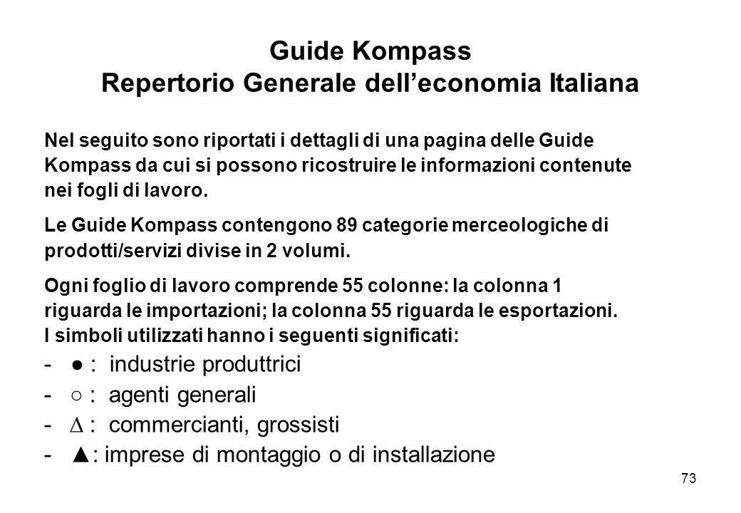 73 Guide Kompass Repertorio Generale delleconomia Italiana Nel seguito sono riportati i dettagli di una pagina delle Guide Kompass da cui si possono r