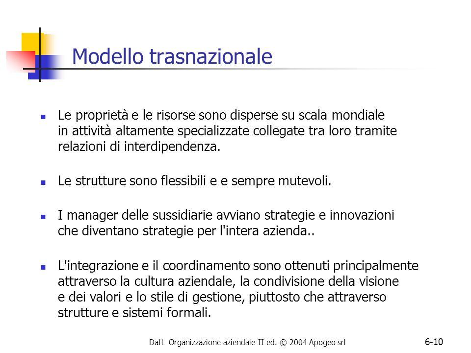 Daft Organizzazione aziendale II ed. © 2004 Apogeo srl 6-10 Modello trasnazionale Le proprietà e le risorse sono disperse su scala mondiale in attivit