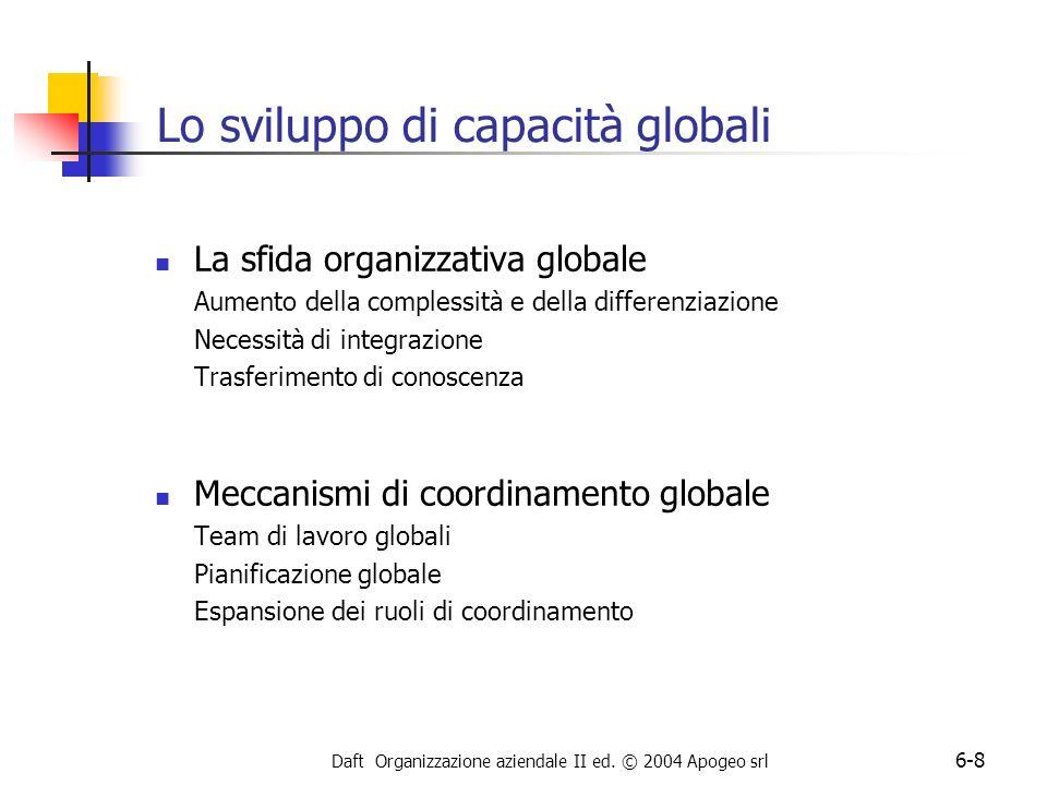 Daft Organizzazione aziendale II ed. © 2004 Apogeo srl 6-8 Lo sviluppo di capacità globali La sfida organizzativa globale Aumento della complessità e