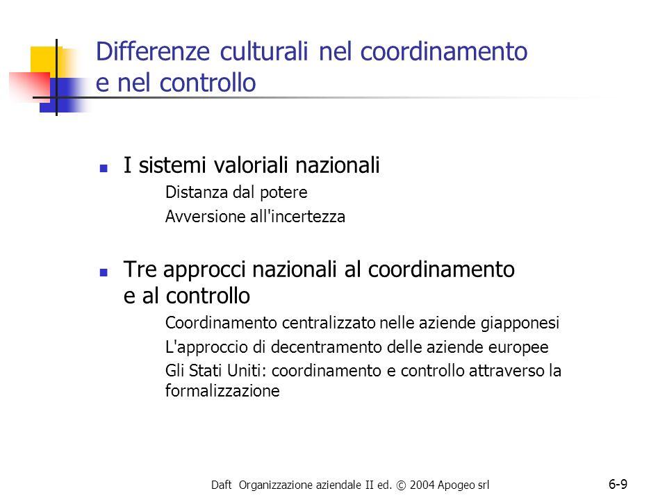 Daft Organizzazione aziendale II ed. © 2004 Apogeo srl 6-9 Differenze culturali nel coordinamento e nel controllo I sistemi valoriali nazionali Distan
