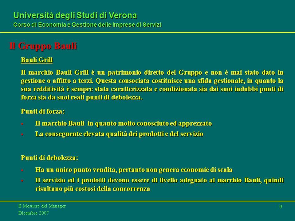 Il Mestiere del Manager Dicembre 2007 Università degli Studi di Verona Corso di Economia e Gestione delle Imprese di Servizi 9 Bauli Grill Il marchio Bauli Grill è un patrimonio diretto del Gruppo e non è mai stato dato in gestione o affitto a terzi.