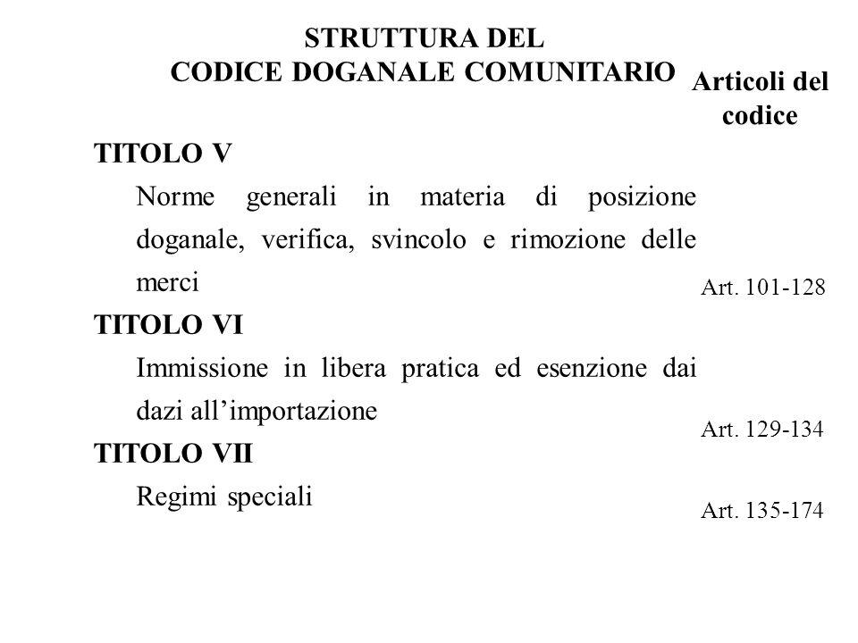 Articoli del codice Art.