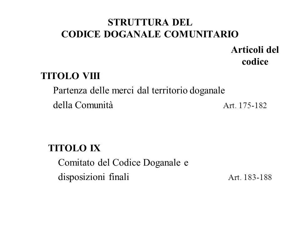 Articoli del codice TITOLO VIII Partenza delle merci dal territorio doganale della Comunità Art.
