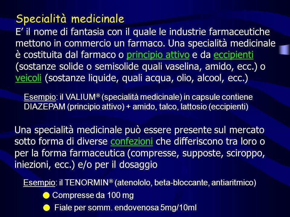 Uno stesso farmaco (principio attivo) può essere contenuto in più specialità medicinali, che possono essere identiche tra di loro o differire per dosaggio e/o formulazione AMOXICILLINA (principio attivo, penicillina): Alfamox, Amoflux, Amosol, Amox, Amoxillin, Amoxina, Bradimox solutab, Dodemox, Drupox, Genimox, Hydramox, Mopen, Moxiren, Neo-ampiplus, Neotetranase, Oralmox, Pamocil, Simoxil, Simplamox, Sintopen, Velamox, Zimox (specialità medicinali) ACIDO ACETILSALICILICO (principio attivo, FANS): Acesal, ASA Ratio, Aspirina, Aspirinetta, Aspro, Bufferin, Cardioaspirin, Cemirit, Kilios (specialità medicinali) Esempi