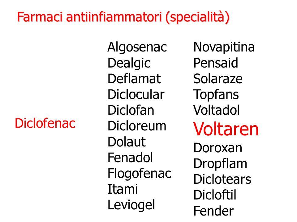 Diclofenac - Voltaren Farmaci antiinfiammatori (confezioni) Voltaren -10 supp 100 mg -21 cpr rivestite 100 mg -30 cpr 50 mg -30 cpr 75 mg -Collirio 5 ml 0,1% -Emulgel 1% -Fiale per iniezioni 75 mg -Compresse solubili 50 mg -Retard cpr 100 mg -Retard cpr 75 mg