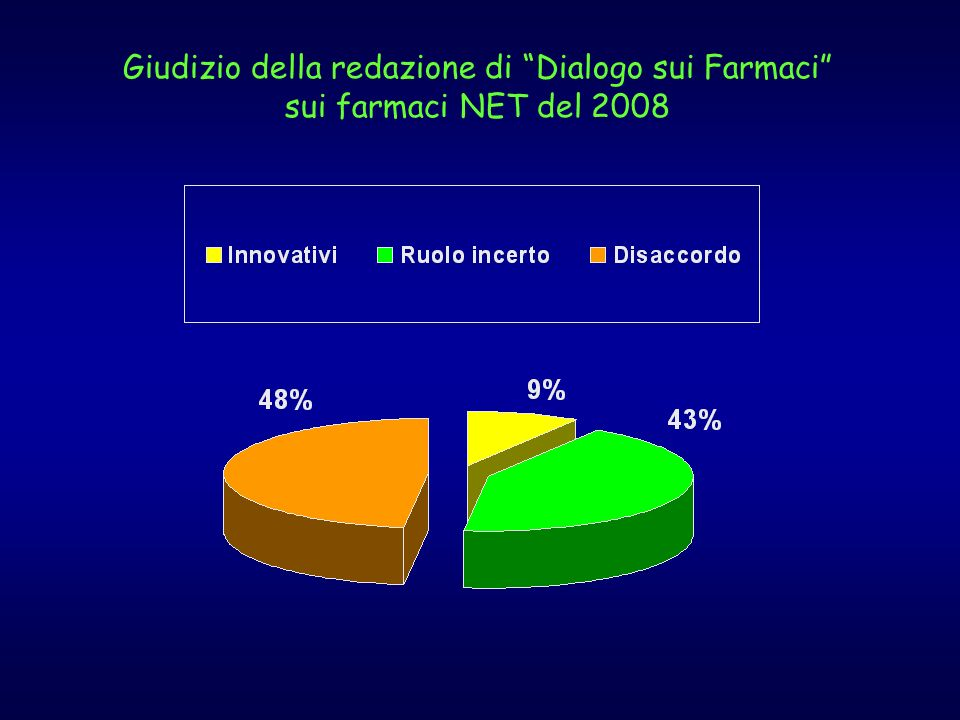 1995-2004: 198 principi attivi