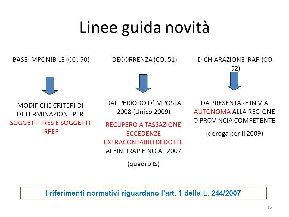 15 Linee guida novità BASE IMPONIBILE (CO.