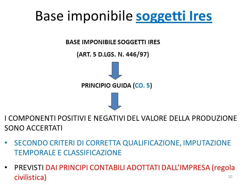 20 Base imponibile soggetti Ires BASE IMPONIBILE SOGGETTI IRES (ART.