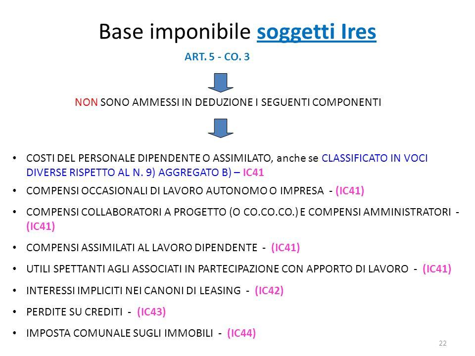 22 Base imponibile soggetti Ires ART.5 - CO.