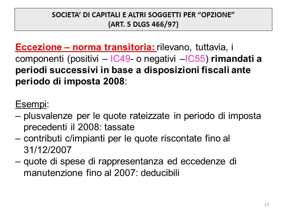 24 SOCIETA DI CAPITALI E ALTRI SOGGETTI PER OPZIONE (ART.