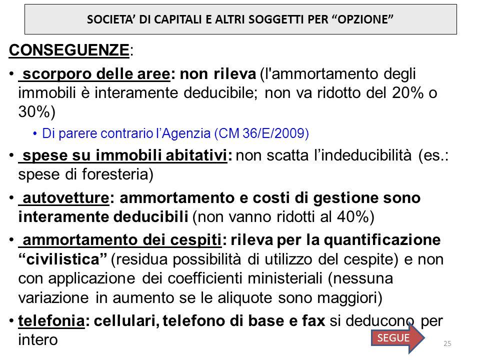 25 SOCIETA DI CAPITALI E ALTRI SOGGETTI PER OPZIONE CONSEGUENZE: scorporo delle aree: non rileva (l ammortamento degli immobili è interamente deducibile; non va ridotto del 20% o 30%) Di parere contrario lAgenzia (CM 36/E/2009) spese su immobili abitativi: non scatta lindeducibilità (es.: spese di foresteria) autovetture: ammortamento e costi di gestione sono interamente deducibili (non vanno ridotti al 40%) ammortamento dei cespiti: rileva per la quantificazione civilistica (residua possibilità di utilizzo del cespite) e non con applicazione dei coefficienti ministeriali (nessuna variazione in aumento se le aliquote sono maggiori) telefonia: cellulari, telefono di base e fax si deducono per intero SEGUE