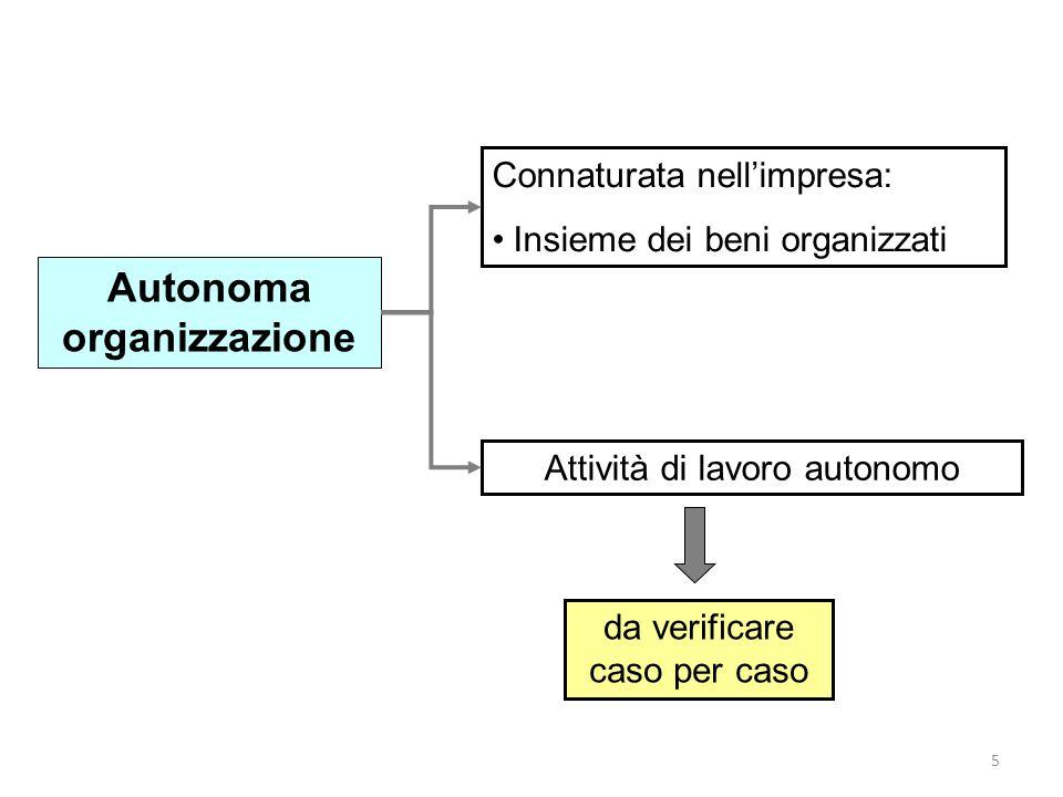 5 Autonoma organizzazione Connaturata nellimpresa: Insieme dei beni organizzati Attività di lavoro autonomo da verificare caso per caso