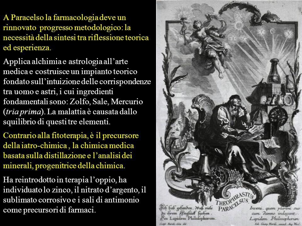 Thephrastus Bombastus von Hohenheim Svizzera 1493- Salisburgo 1541 Meglio noto con il nome di PARACELSO. Medico, filosofo naturale, alchimista fu uomo
